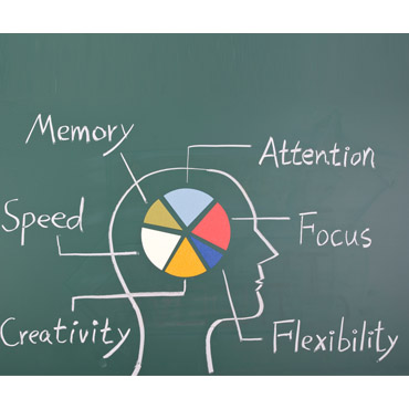 boost memory power
