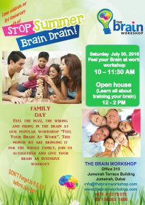 Feel your Brain at Work - Family Day